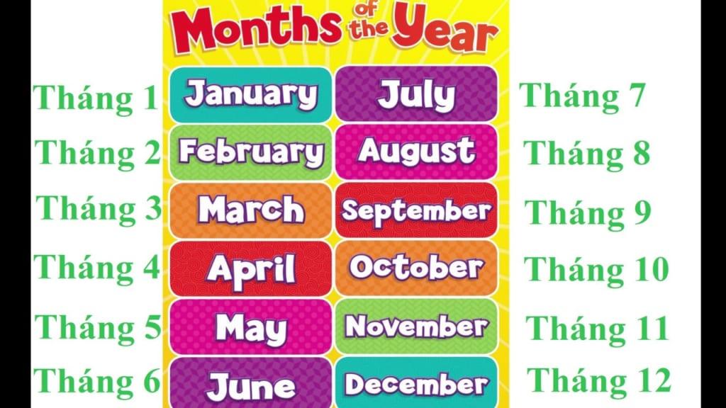 Những quy tắc nói ngày tháng trong Tiếng Anh